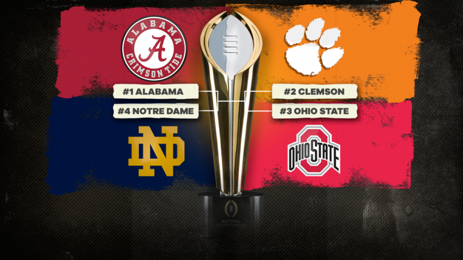 Overview of the College Football National Championship