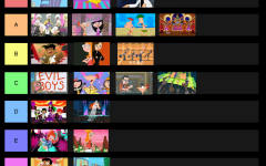 I Ranked All of the Phineas and Ferb Songs